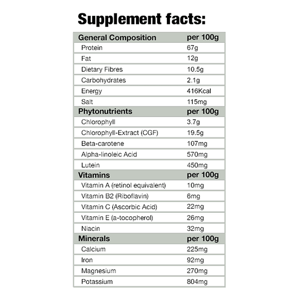 Supplement facts fro Chrlorella
