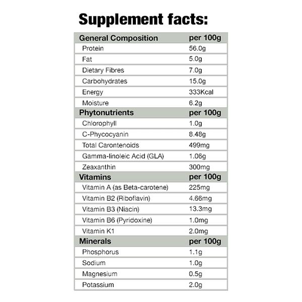 Supplement Facts for Spirulina